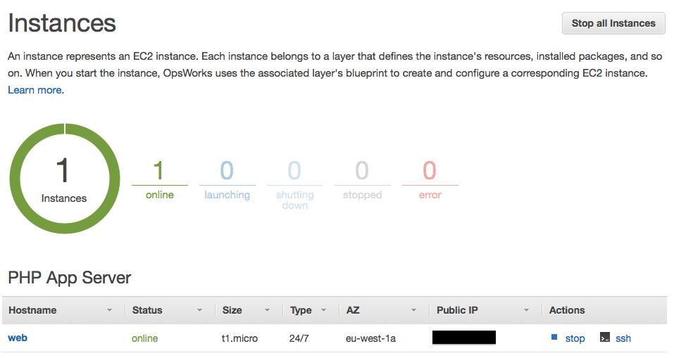 Aplicación PHP en AWS usando OpsWorks